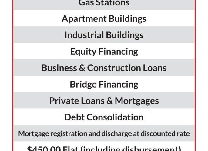 Need A Loan Or Mortgage We Are Here To Help You